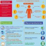 sintomas del golpe de calor