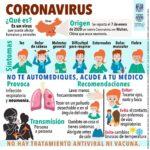 alertan coronavirus